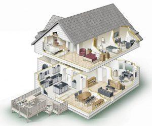 Комплексная оценка дома перед покупкой