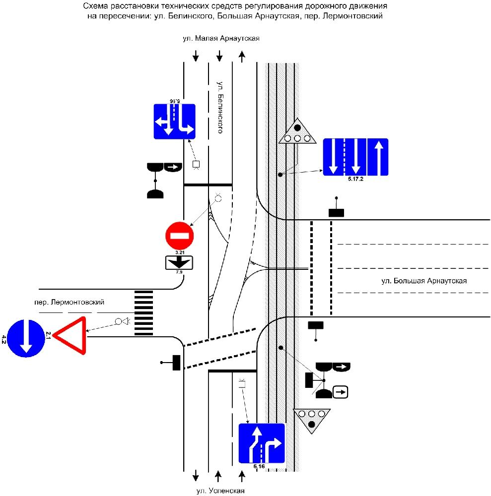 Проект организации дорожного движения (ПОДД)