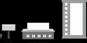 Разработка схемы размещения рекламных конструкций (СРРК)